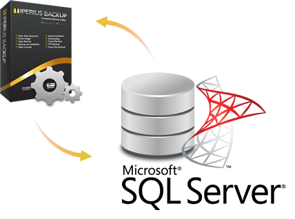 Iperius Backup SQL Server - Database Backup